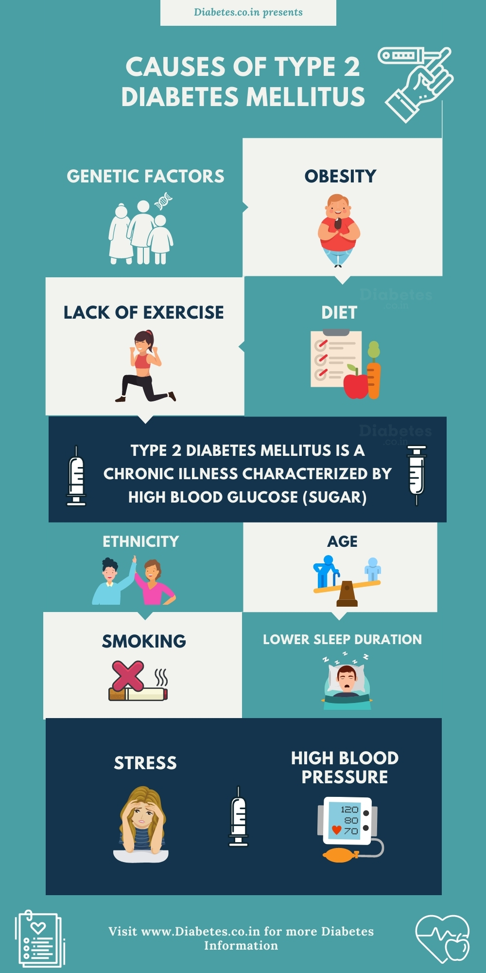 type 1 diabetes causes