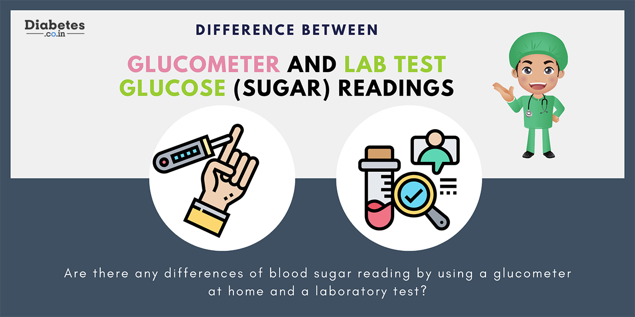 difference between glucometer and lab test glucose readings
